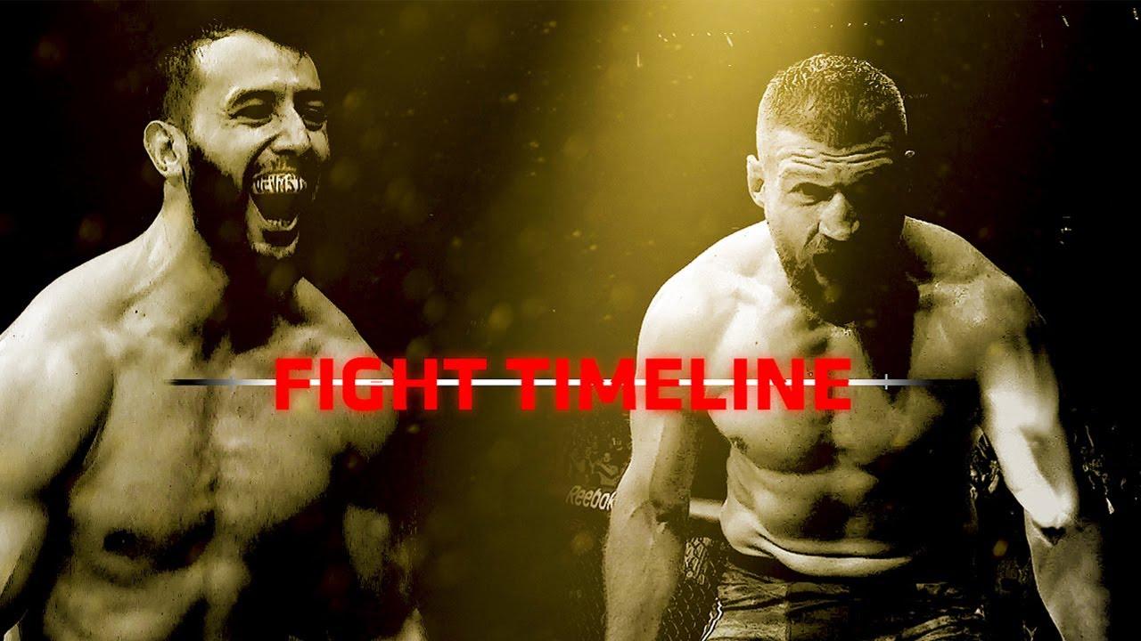 UFC 253 Fight Timeline: Reyes vs Blachowicz
