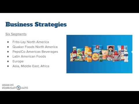 PepsiCo Case Analysis - YouTube