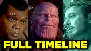 MCU FULL TIMELINE (2019 Update) - Road to Avengers Endgame