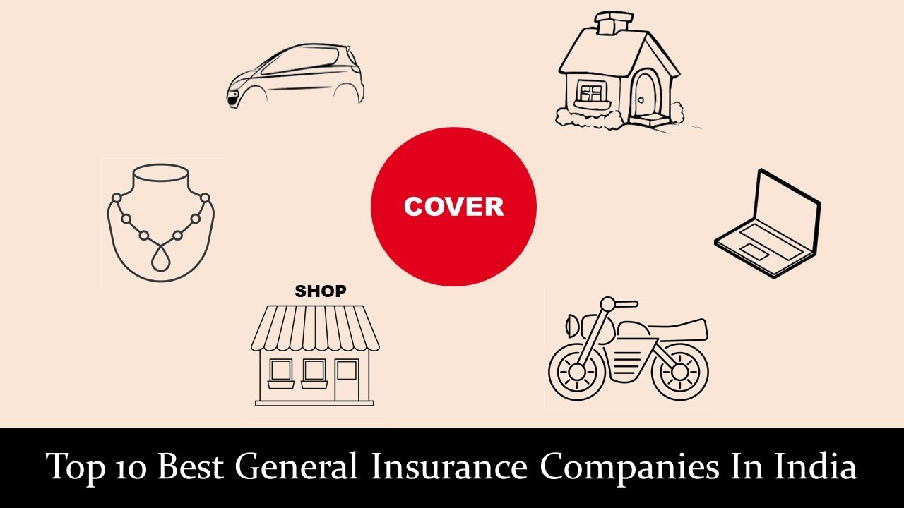 Top 10 Best General Insurance Companies In India - YouTube
