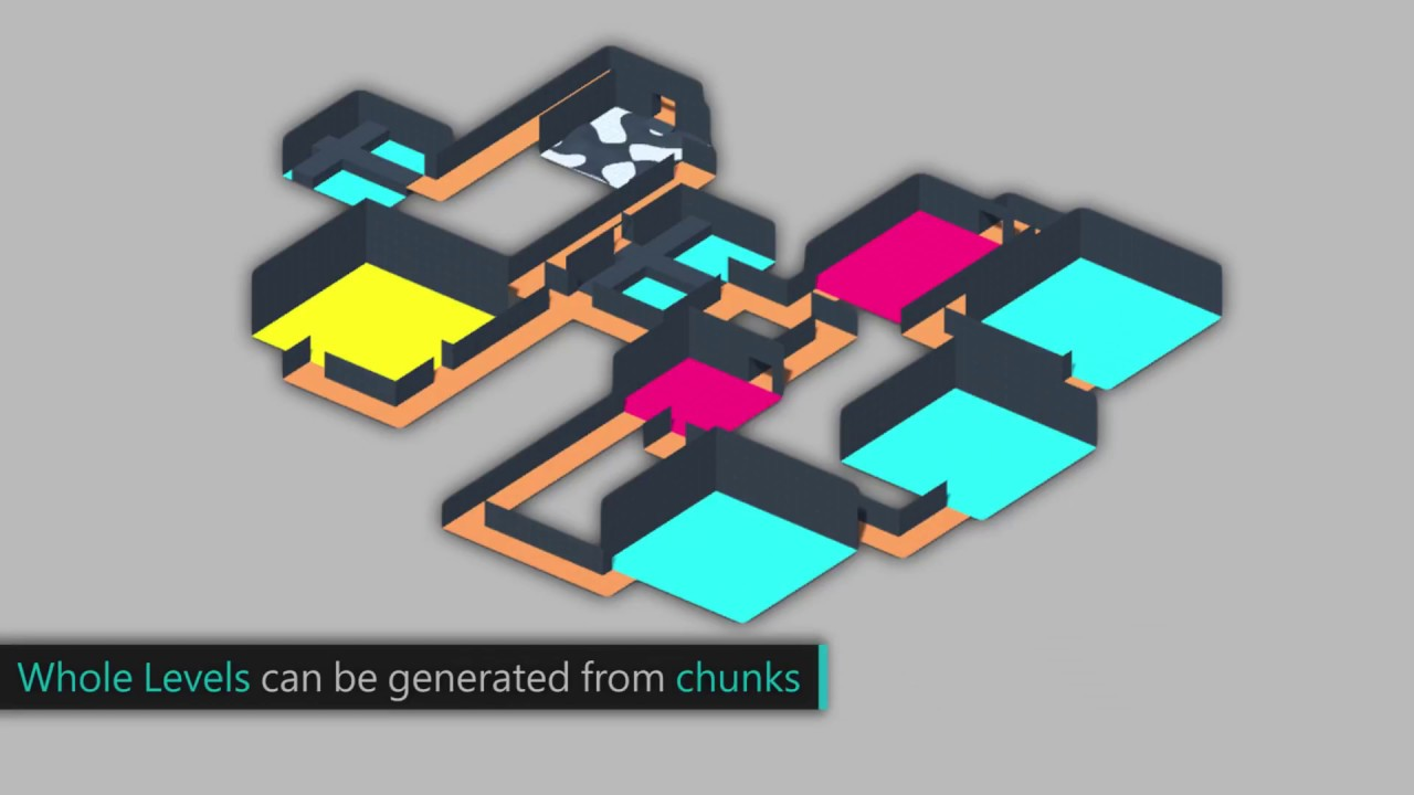 Chunk based procedural generation in Unity