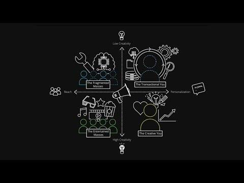 The Future of Advertising: Four Scenarios