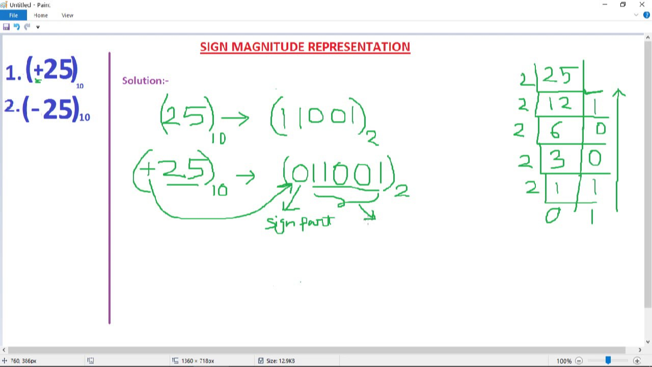 How to easily find Sign magnitude representation & also decimal to binary  conversation