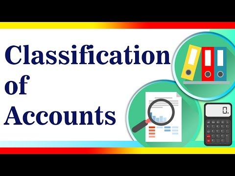 Classification of Accounts | Accounting | LetsTute Accountancy