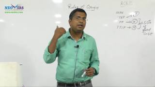 Rules of Origin | External Sector | Indian Economy