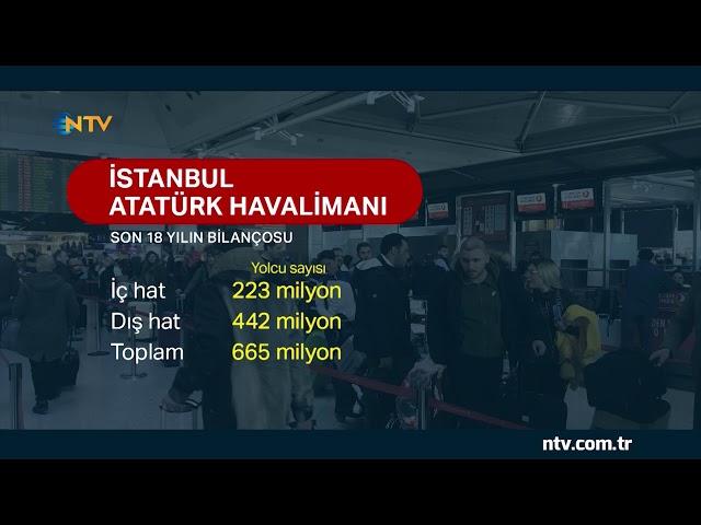 Rakamlarla Atatürk Havalimanı (Son 18 yılda 665 milyon yolcu kullandı)