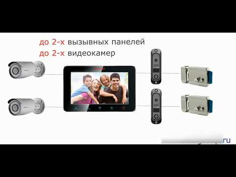 Tor Net TR 29M видеообзор