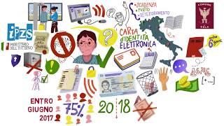 Comune di Gela abilitato all'emissione della Carta d'Identità Elettronica