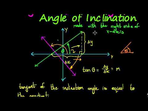 Analytical Geometry: Angle of inclination