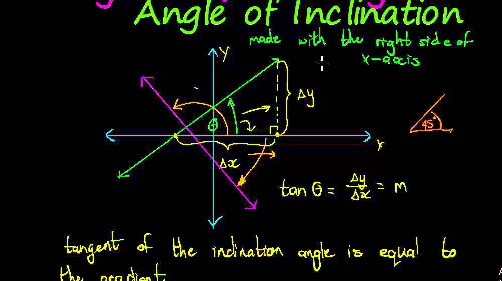 analytical geometry angle of inclination youtube