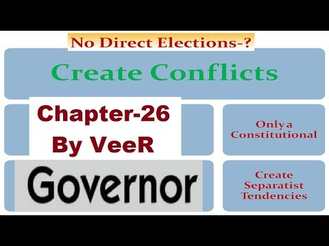 L-45- Governor - (Laxmikanth, Chapter-26- Indian Polity)(Part-1) By VeeR