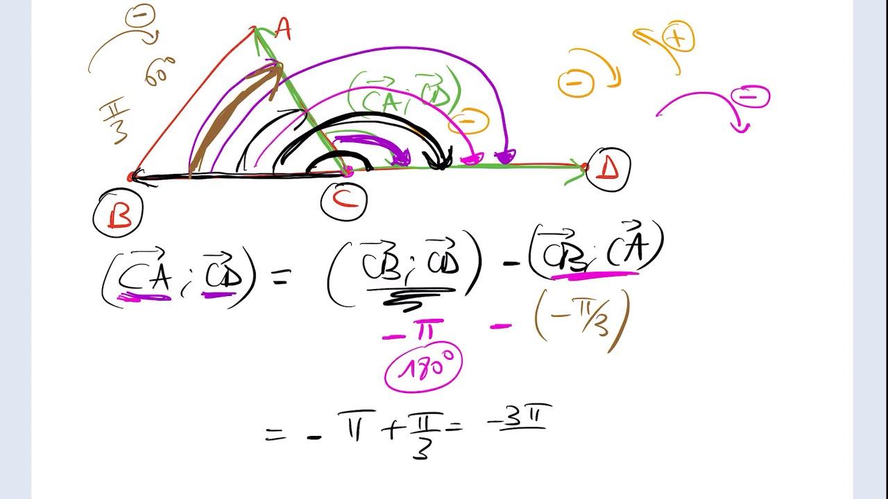 1ère S. Angles orientés et trigonométrie. Exercice 1 DS. - YouTube