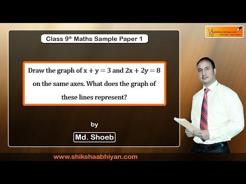 Q24 Draw The Graph Of X + Y = 3 And 2x + 2y = 8 On The Same Axes - #CBSE Class 9 Maths