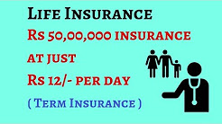 Term Plan Kya Hota Hai | life insurance in hindi | insurance in hindi | term insurance plan