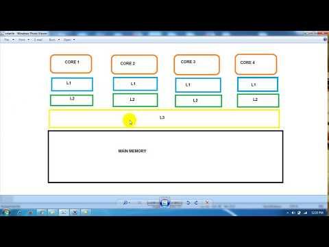 Concept Behind  Volatile Keyword In Java