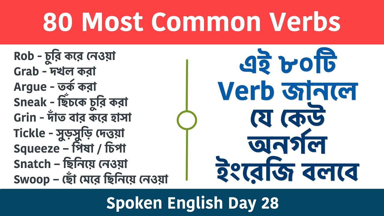 80 Most Common Verbs In English With Bengali Meaning || Verbs for daily use || Spoken English Day 28