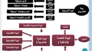 كيفية إعداد دراسة جدوى اقتصادية