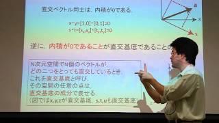 2013インタラクティブシステム論3-2