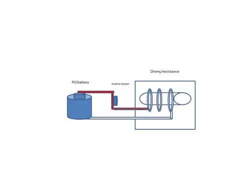 Heat Energy to Electrical Energy Conversion