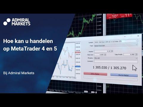 hoe u een trade plaatst op metatrader 4 aamp 5 handleiding forex trading