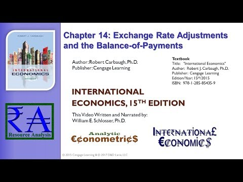 Intl Economics - Chapter 14: Exchange Rate Adjustments and the Balance-of-Payments