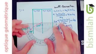 Optique Géométrique SMPC SMAI S2 en Arabe (Darija) partie#3