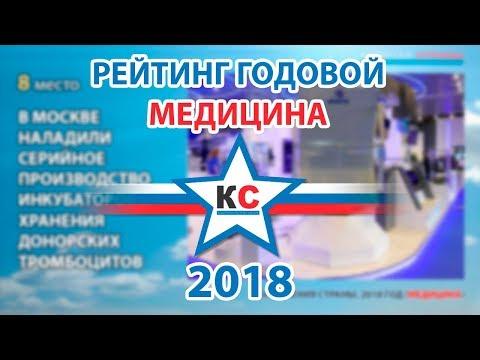 ТОП-10 достижений России за 2018 год: медицина (рейтинг «Узнай, страна!»)