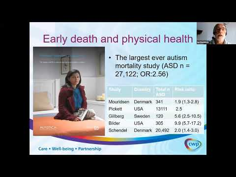 RCPsych COVID 19 Members' Webinar August 13 2020