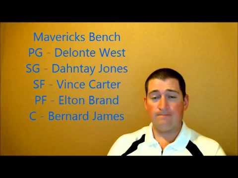 2012-13 NBA Southwest Division Preview - By HoopsHabit.com!