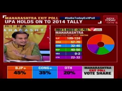 First Time Non Congress Opposition Gets Majority In Maharashtra Against BJP | #IndiaTodayExitPoll