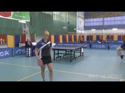 Elena ABAIMOVA - Anna BLAZHKO. Russian Women's Premier League 2014-2015. Play-off