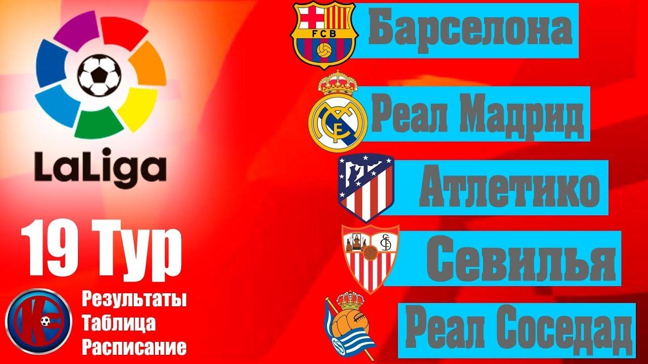 Таблица чемпионата испании по футболу 2008 википедия
