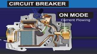 What is a Circuit Breaker?