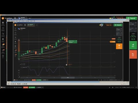▶️ Price Action: iq option live options trading example call and put options for dummies part 21