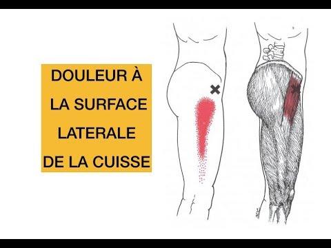 Soulager - Dix astuces pour réduire les inflammations articulaires - PasseportSanté |  Acide hyaluronique gélules