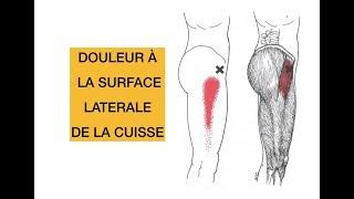 douleur à la surface latérale de la cuisse