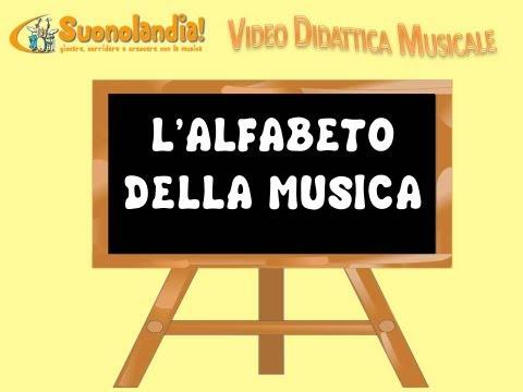 LEGGERE E SCRIVERE I SUONI (2) - Video Didattica Musicale