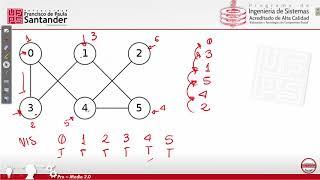 grafshowmatch 5