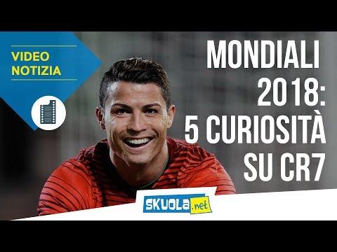 Mondiali 2018: 5 curiosità su CR7