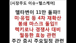 [시장주도 이슈+헬스케어]델타변이 11만 돌파!!미·유…