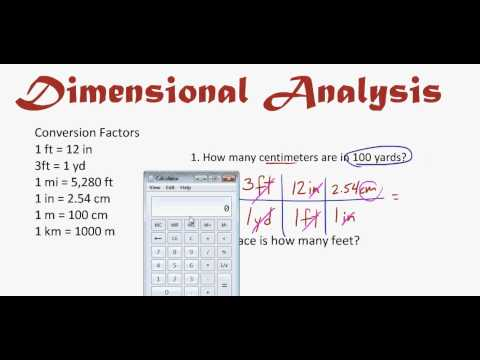 Unit Conversions Made Easy! aka Dimensional Analysis or Factor-Label Method