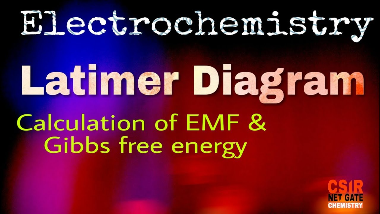 hight resolution of  must watch latimer diagram electrochemistry emf and gibbs free energy calculation