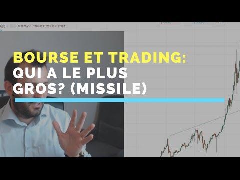 Qui a le plus gros ? (Missile) : Bourse et trading #51