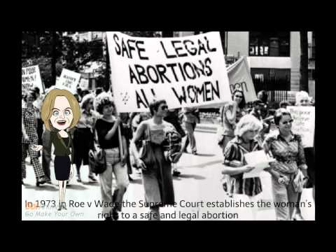 Male Bias - History of Feminist Thought