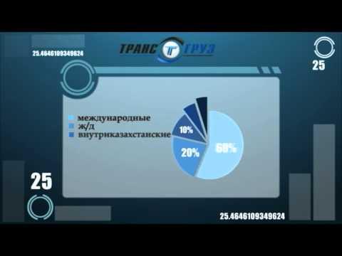 видео: Презентация компании