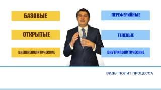 Политический процесс. Подготовка к ЕГЭ по обществознанию (политическая сфера)(Фрагмент курса