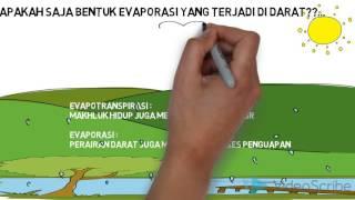 Video Animasi Drawing-Siklus Hidrologi download MP3, 3GP, MP4, WEBM, AVI, FLV Mei 2018