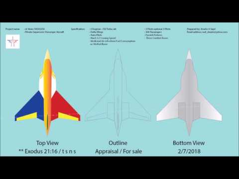 Best Passenger Aircraft Designs 2018