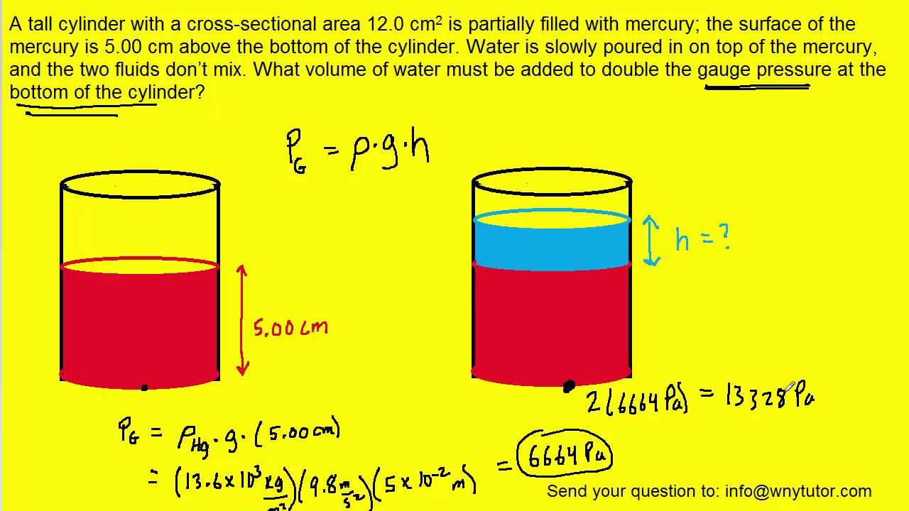 A tall cylinder with a cross-sectional area - YouTube