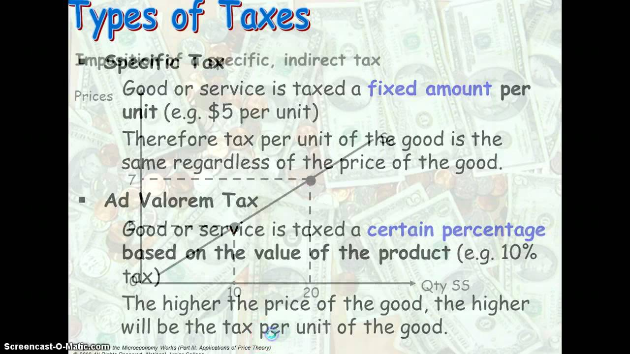 Withholding tax - Wikipedia